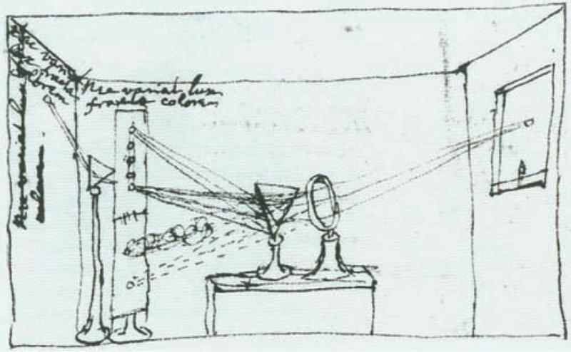 Эксперимент Ньютона. Пропускание дневного света через призму. Его собственная зарисовка.