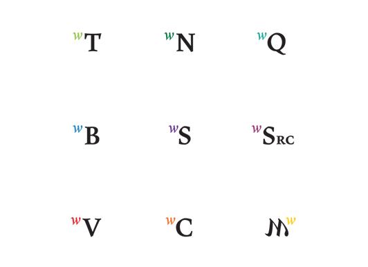 Логотипы проектов Викимедиа