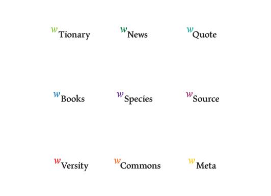 Логотипы проектов Викимедиа без приставки wiki-